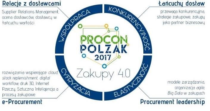 PROCON/POLZAK 2017 – Zakupy 4.0